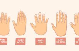 La forme de vos mains révèle des secrets sur vous 725x375