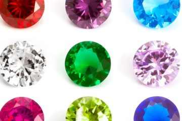 birthstone meaning personality