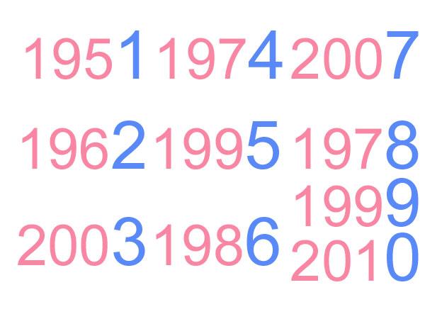 number 1530269107